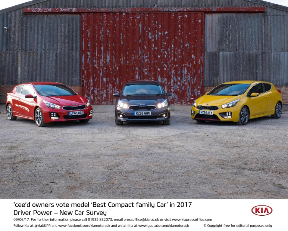 CEE'D OWNERS VOTE MODEL 'BEST COMPACT FAMILY CAR' IN 2017 DRIVER POWER – NEW CAR SURVEY