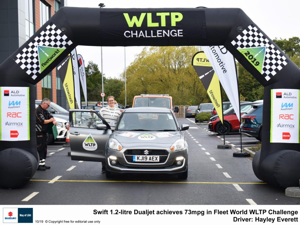 ULTRA LOW FUEL CONSUMPTION SWIFT IN FLEET WORLD WLTP CHALLENGE